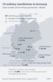 Germany US6.jfif