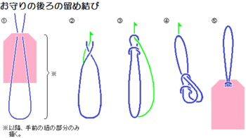 knots-後ろの留め結び.png