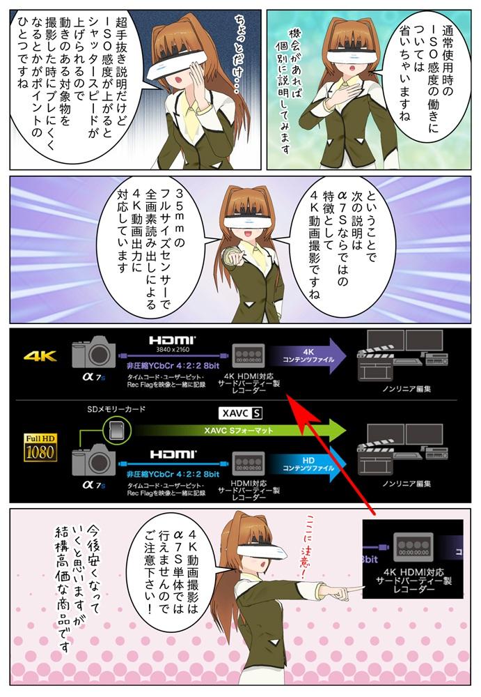 α7S・ILCE-7S 4K動画撮影対応ですが、4K HDMI対応のHDDレコーダーが必要です