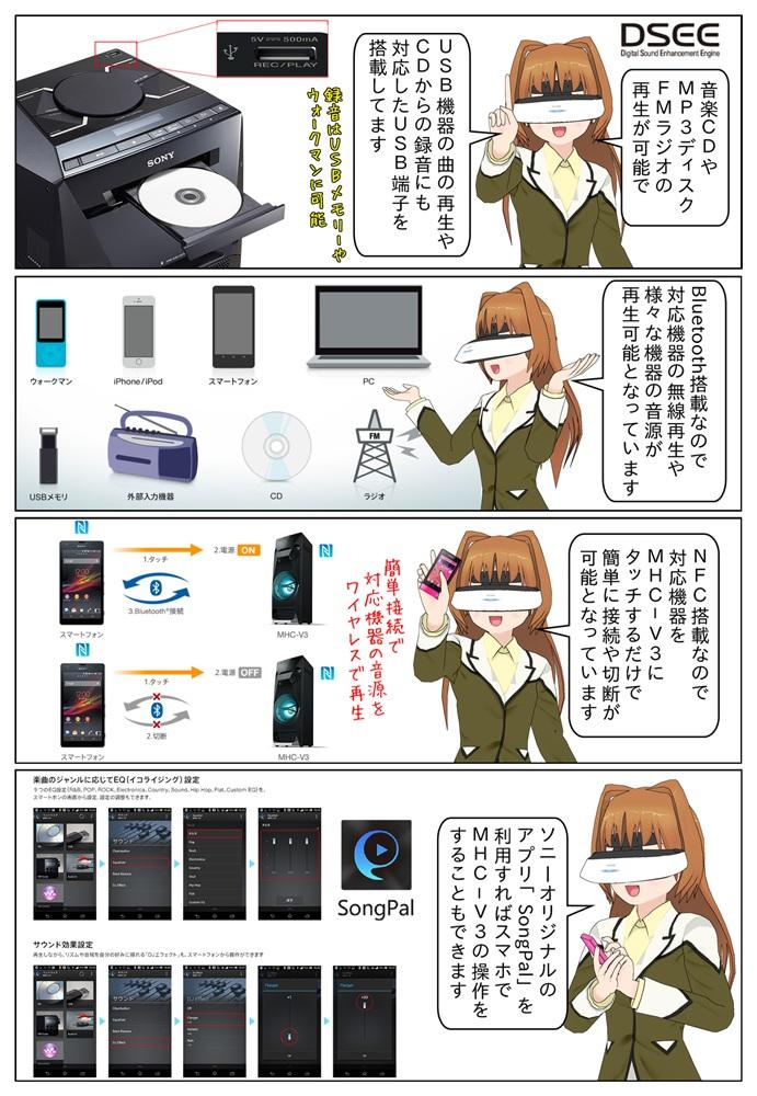 ハイパワーオーディオ MHC-V3は Bluetoothに加え、CD・USBメモリ・FM・アナログ音声入力など、さまざまなメディアを再生