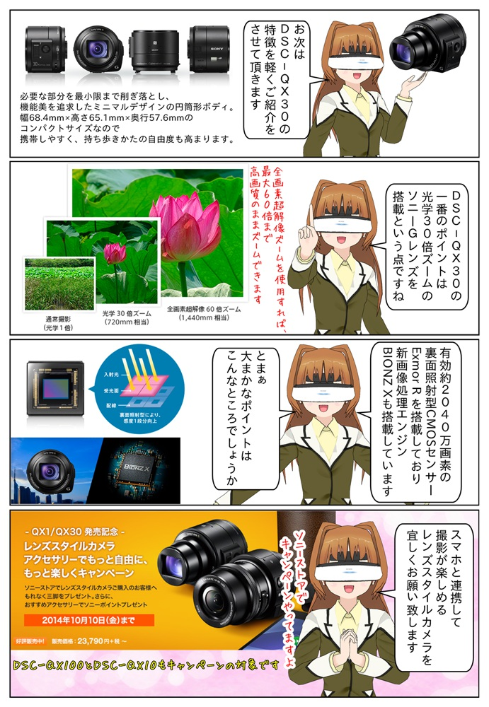 レンズスタイルカメラ DSC-QX30は光学30倍ウームのソニーGレンズを搭載しているのが一番のポイントです