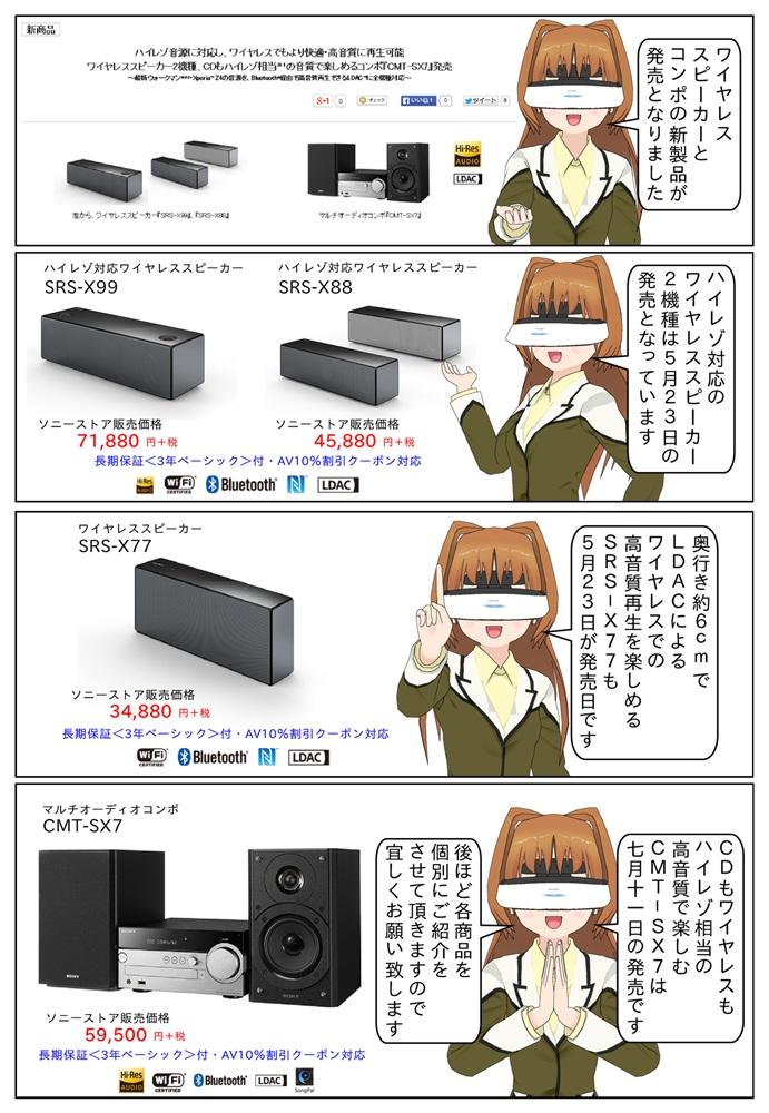ソニー ハイレゾ対応ワイヤレススピーカー SRS-X99・SRS-X88、ワイヤレススピーカー SRS-X77とマルチオーディオコンポCMT-SX7を発売