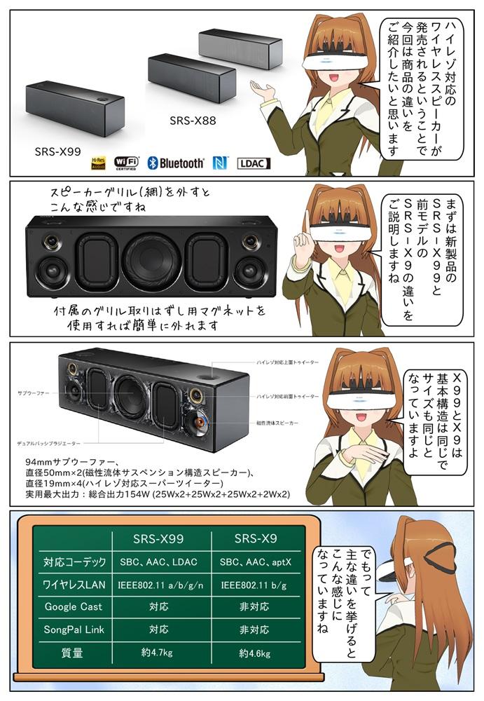 ソニーのハイレゾ対応ワイヤレススピーカーSRS-X99と前モデルSRS-X9とSRS-X88の違いを比較