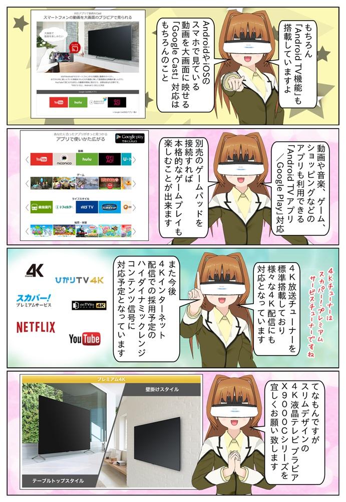 4K液晶テレビ ブラビアのX9000CシリーズはAndroid TV機能も搭載。4K放送チューナーを搭載し、YoutubeやNETFLIXなど様々な4K配信にも対応となっています。