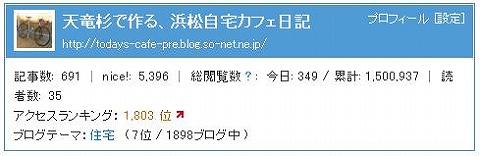 祝、150万PV2013.01.21.jpg