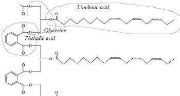 alkyd-fig.jpg