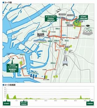大阪マラソンコース.jpg