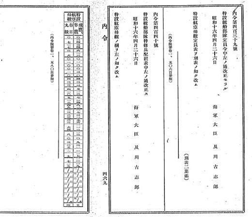 隼鷹乗組定員表19410426.jpg