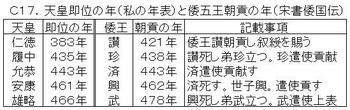 C17 倭の五王.jpg