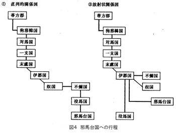 図4邪馬台国への行程.jpg