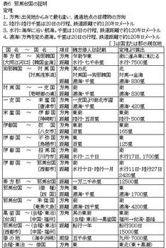 表6邪馬台国の証明.jpg