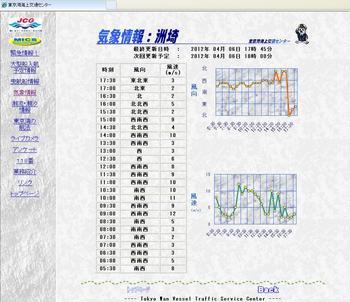 20120406洲崎_風A.JPG