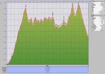 18-20060617-3-map60csx.jpg