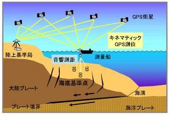 gps-jisin-kaiho-10.jpg