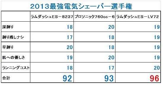 比較表1.jpg