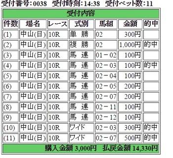 1頭軸jp151206中山10.jpg