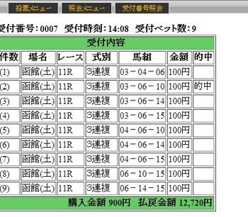 オリジナル3連複140621函館11.jpg