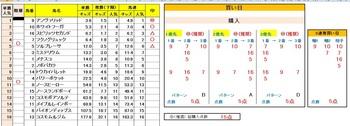 セブンスファイナル150111中山9.jpg