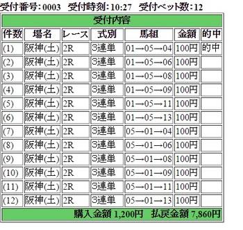 セブンスファイナル150228阪神2.jpg