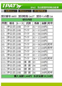 軸馬評価理論151004中山10.jpg