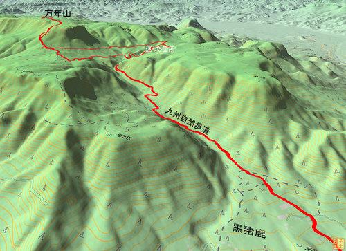 万年山GPS