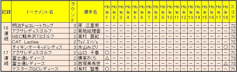 2009_18連続パー.jpg