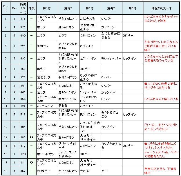 2010マンシング桃ちゃん2日目記録.JPG