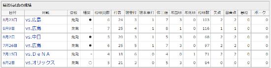 20150823_Taguchi1_blg.png
