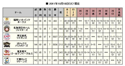 NPB_20111017_blg.jpg