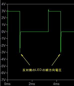 逆起電圧(反対側LEDあり,snubberなし).jpg