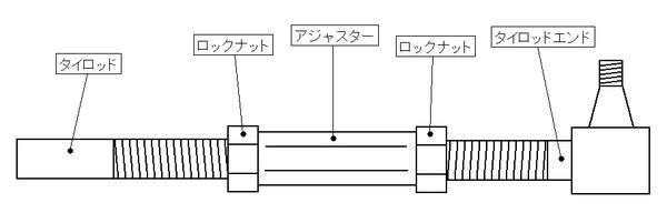 タイロッド説明_02.PNG