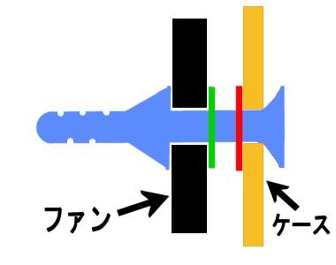 アネックス防振03.jpg
