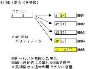 raid5B.JPG