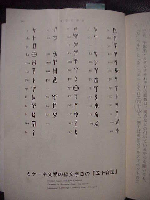 日本語の音声語彙は英語に比べて...