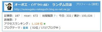 ブログ10万アクセス音楽.JPG