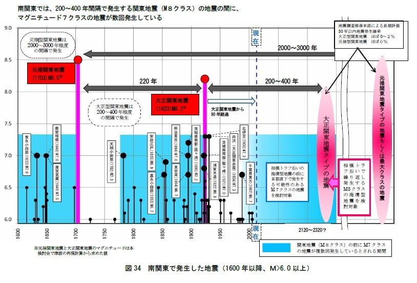 図表34.jpg