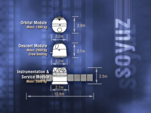 ソユーズTMA型の各部.jpg