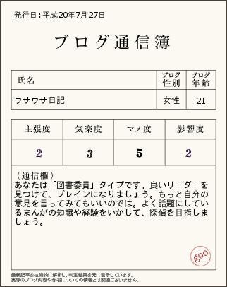 ブログ通信簿.png