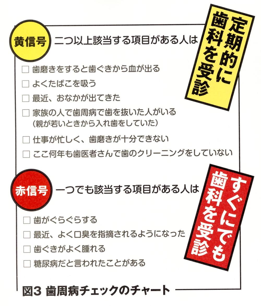 201006歯周病チェックのチャート小・さかえ.jpg