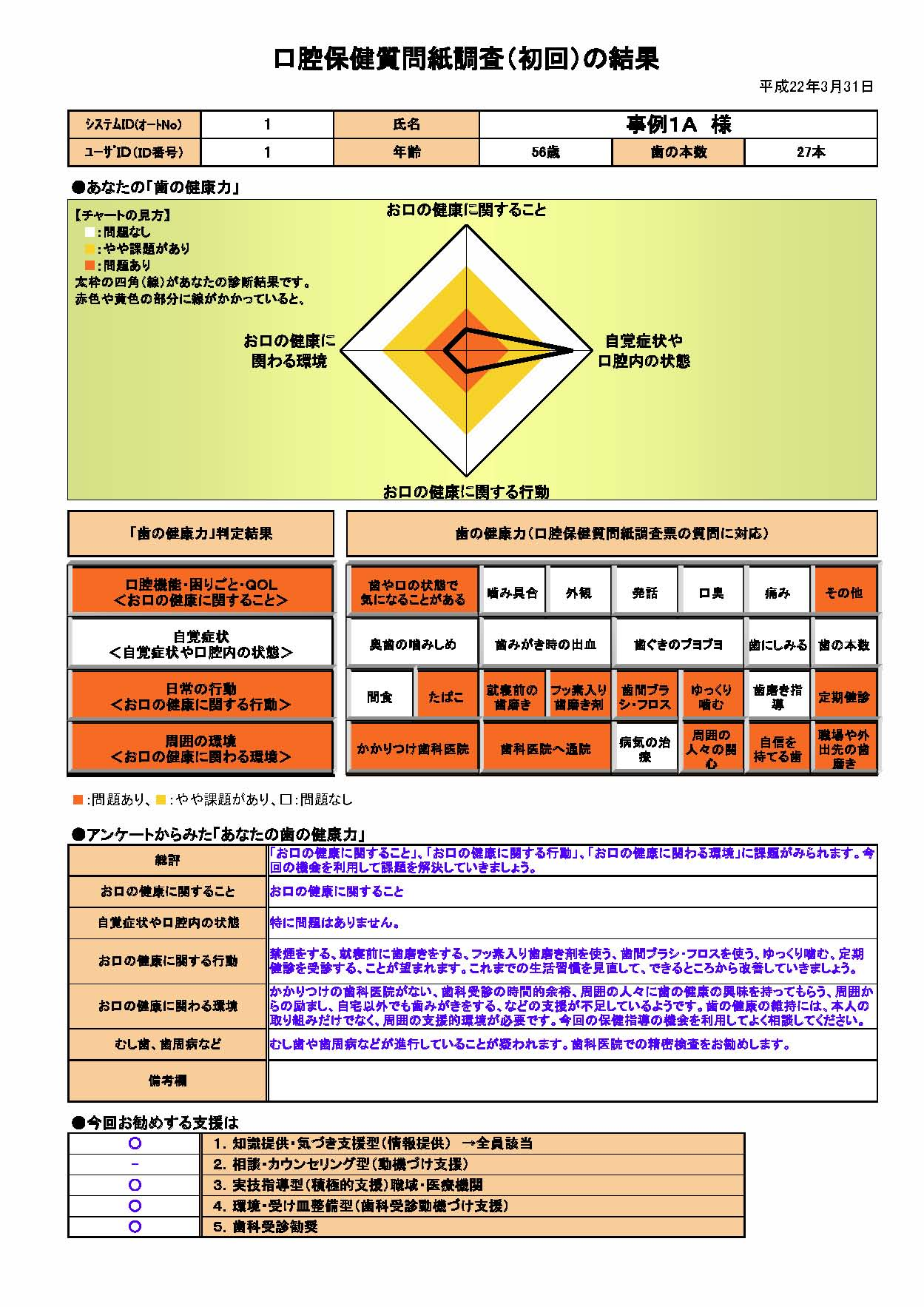 判定集計・成人歯科健診・保健指導プログラム.jpg