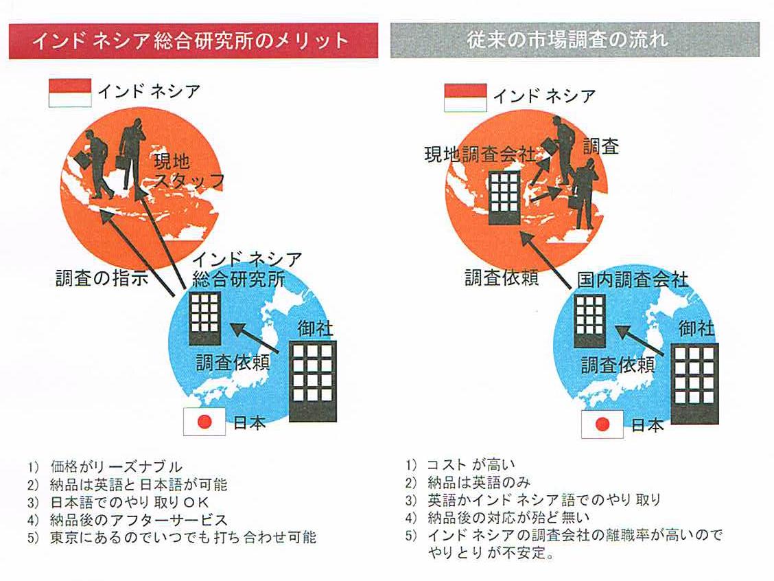 kiri tengah.jpg