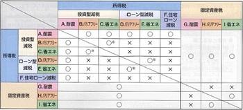 151023_リフォーム税制(縮小版).jpg