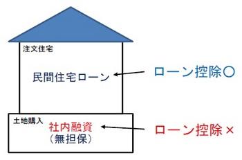 社内融資_不可-1.jpg