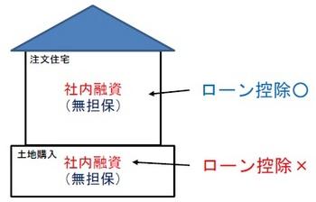 社内融資_不可-2.jpg