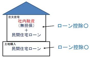 社内融資_可.jpg