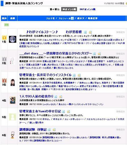 にほんブログ村【調理・栄養系】.JPG