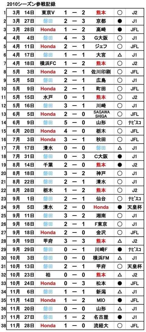2010参戦記録_01.jpg
