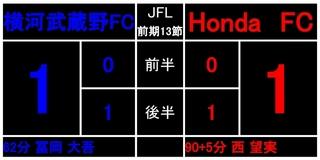 JFL13setu.jpg