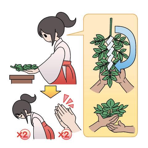 玉串の作法-03.jpg