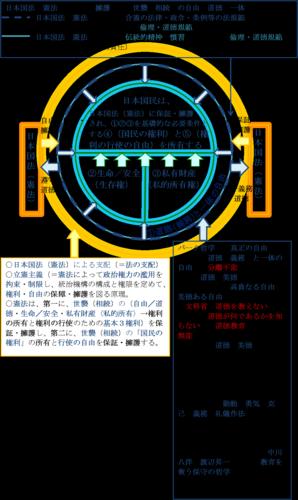 「人権」第二弾(その4)_image001.png